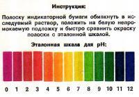 Индикатор уровня кислотности PH 0-12/100шт
